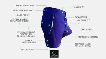 Aquanautia – waterproof adventure shorts made from recycled plastic bottles