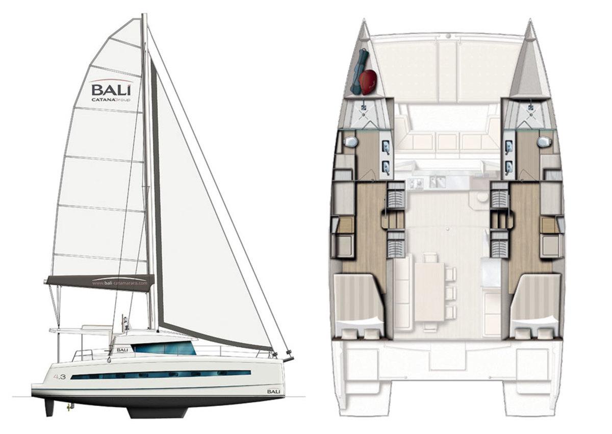 Bali 4.3 layout